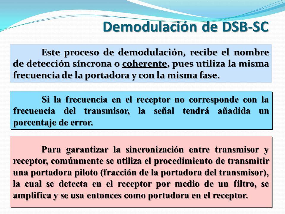 Este proceso de demodulación, recibe el nombre de detección síncrona o coherente, pues utiliza la misma frecuencia de la portadora y con la misma fase