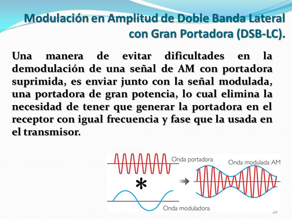 Modulación en Amplitud de Doble Banda Lateral con Gran Portadora (DSB-LC). Una manera de evitar dificultades en la demodulación de una señal de AM con