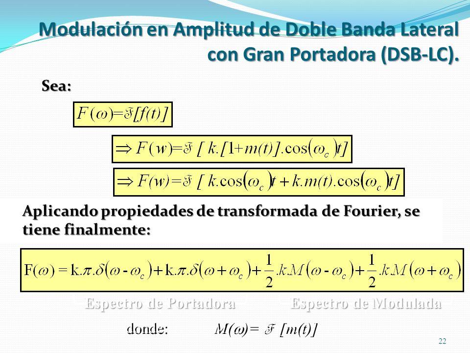Sea: 22 Aplicando propiedades de transformada de Fourier, se tiene finalmente: donde: M( )= F [m(t)] Espectro de Portadora Espectro de Modulada Modula