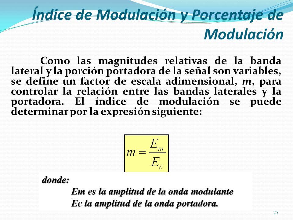 Índice de Modulación y Porcentaje de Modulación Como las magnitudes relativas de la banda lateral y la porción portadora de la señal son variables, se