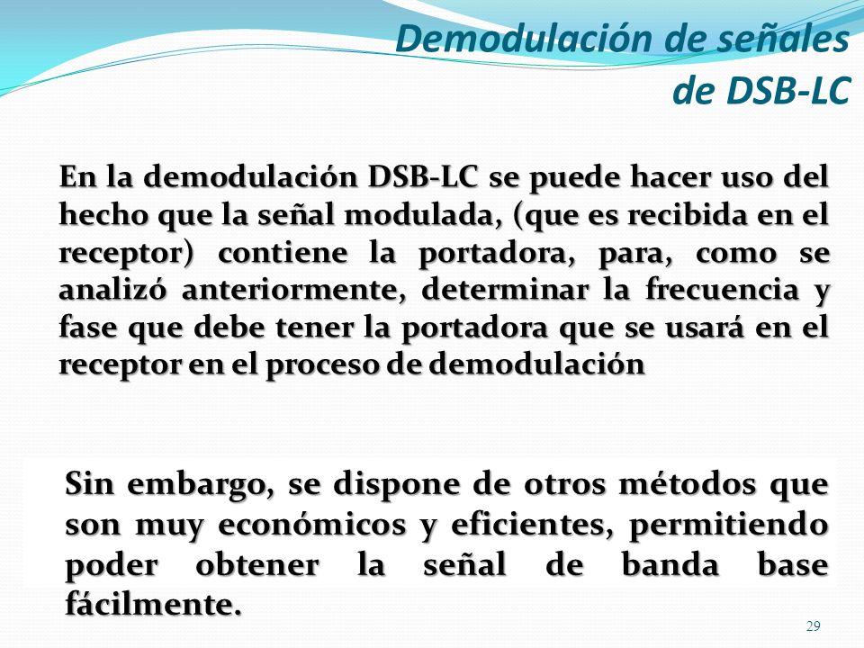 Demodulación de señales de DSB-LC En la demodulación DSB-LC se puede hacer uso del hecho que la señal modulada, (que es recibida en el receptor) conti