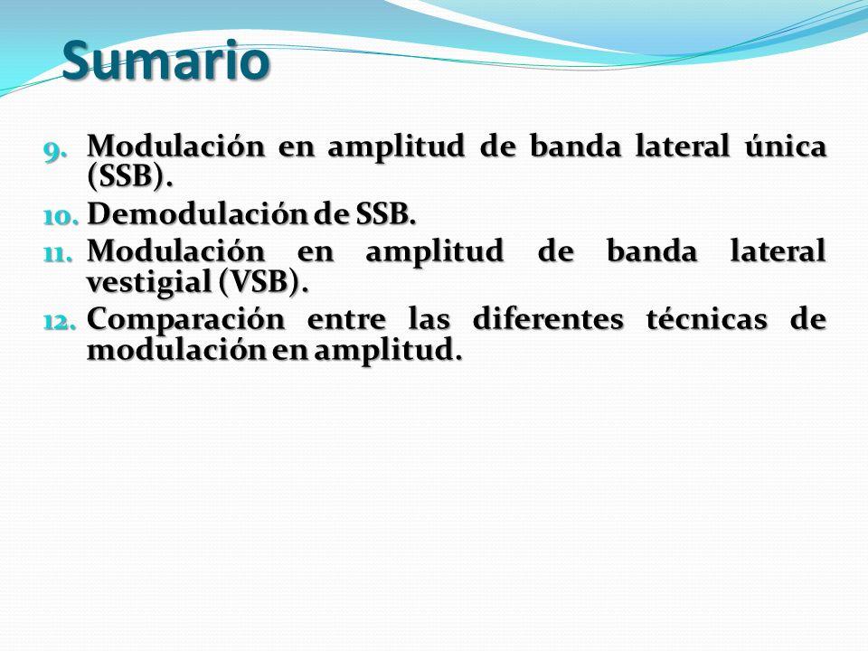 Sumario 9. Modulación en amplitud de banda lateral única (SSB). 10. Demodulación de SSB. 11. Modulación en amplitud de banda lateral vestigial (VSB).
