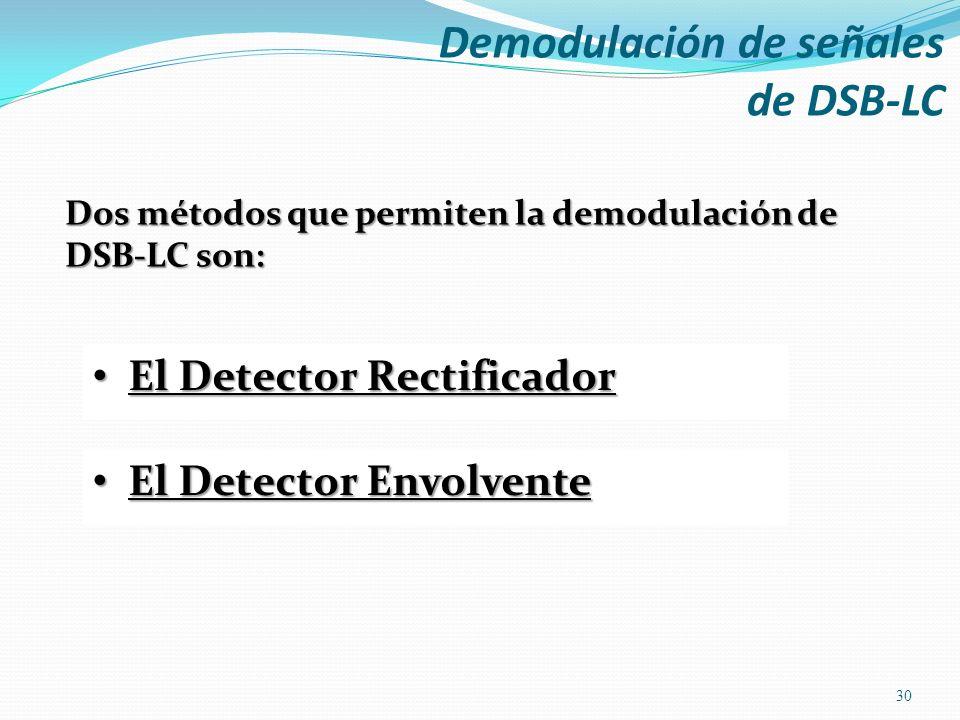 Dos métodos que permiten la demodulación de DSB-LC son: 30 E E llll D D D D eeee tttt eeee cccc tttt oooo rrrr R R R R eeee cccc tttt iiii ffff iiii c