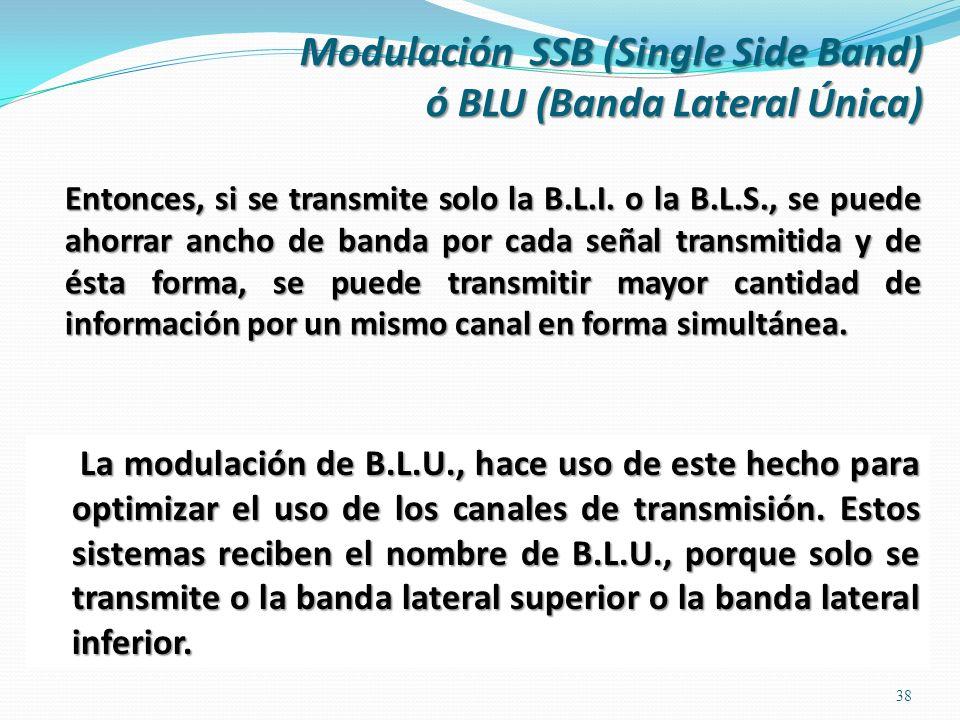 Entonces, si se transmite solo la B.L.I. o la B.L.S., se puede ahorrar ancho de banda por cada señal transmitida y de ésta forma, se puede transmitir