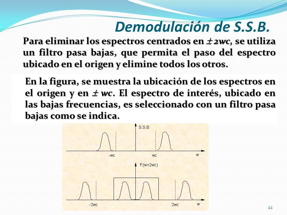Para eliminar los espectros centrados en 2wc, se utiliza un filtro pasa bajas, que permita el paso del espectro ubicado en el origen y elimine todos l