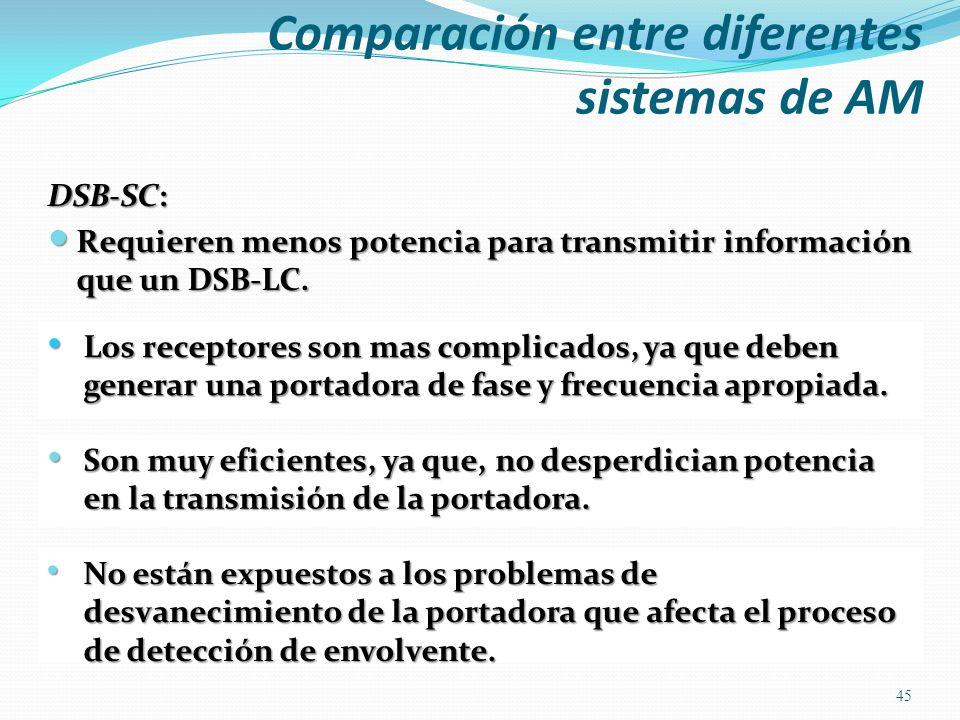 Comparación entre diferentes sistemas de AM DSB-SC: Requieren menos potencia para transmitir información que un DSB-LC. Requieren menos potencia para