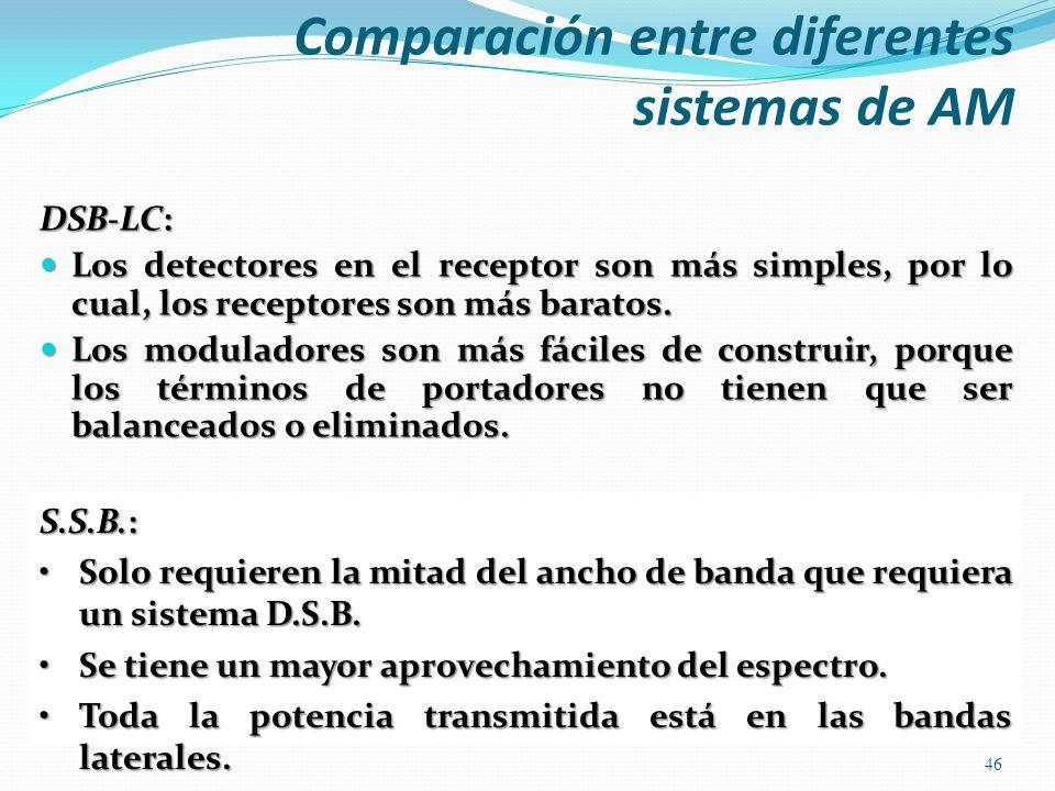 DSB-LC: Los detectores en el receptor son más simples, por lo cual, los receptores son más baratos. Los detectores en el receptor son más simples, por