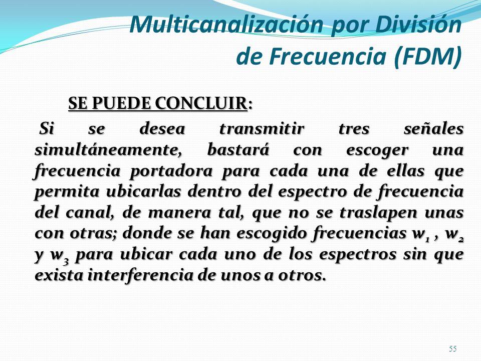 Multicanalización por División de Frecuencia (FDM) SE PUEDE CONCLUIR: Si se desea transmitir tres señales simultáneamente, bastará con escoger una fre