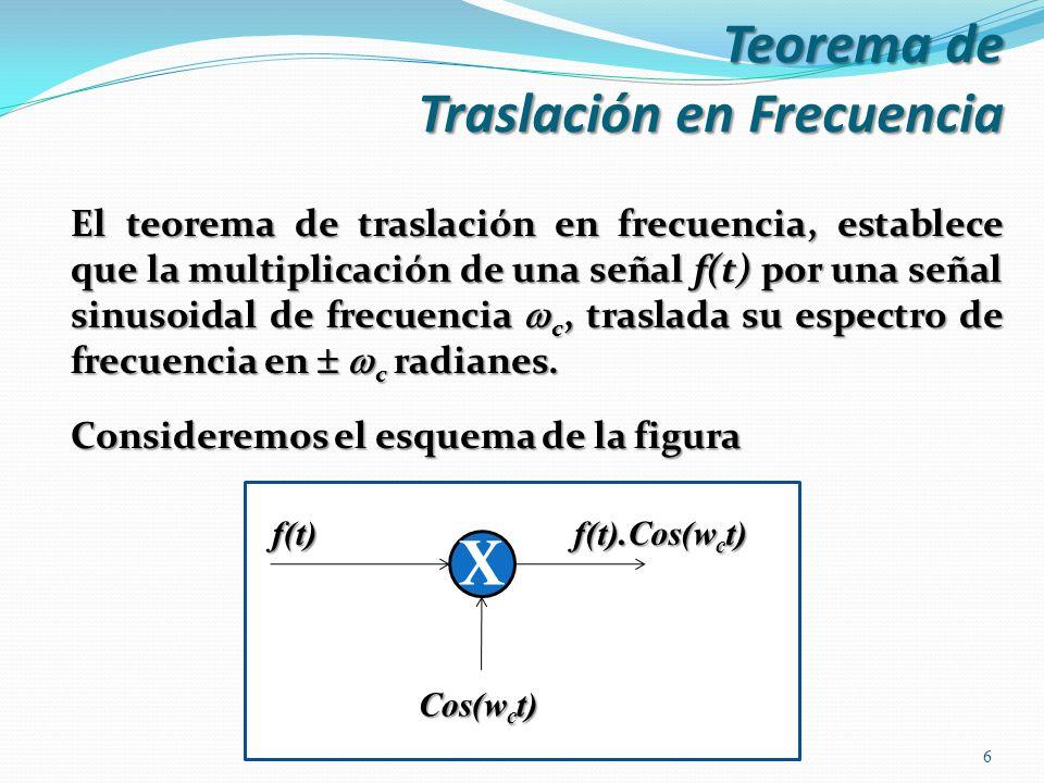 Teorema de Traslación en Frecuencia Sea F [f(t)]=F( ), la transformada de Fourier de la función f(t).