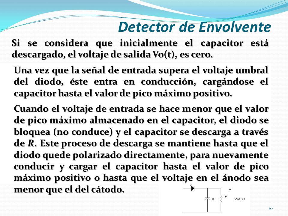 Si se considera que inicialmente el capacitor está descargado, el voltaje de salida Vo(t), es cero. 65 Una vez que la señal de entrada supera el volta