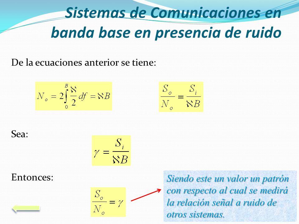 De la ecuaciones anterior se tiene: Sea: Entonces: 72 Siendo este un valor un patrón con respecto al cual se medirá la relación señal a ruido de otros