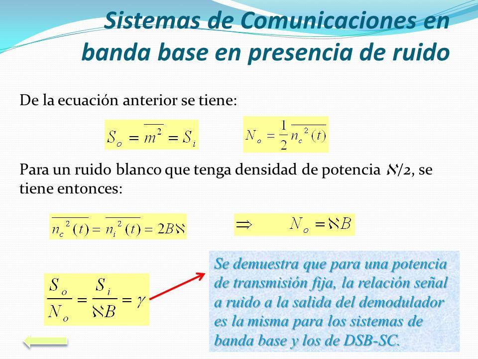 De la ecuación anterior se tiene: Para un ruido blanco que tenga densidad de potencia /2, se tiene entonces: 75 Se demuestra que para una potencia de