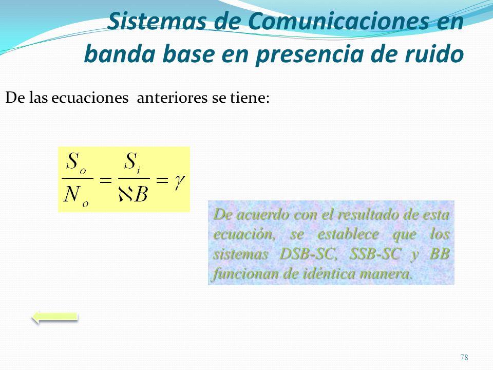 De las ecuaciones anteriores se tiene: 78 De acuerdo con el resultado de esta ecuación, se establece que los sistemas DSB-SC, SSB-SC y BB funcionan de