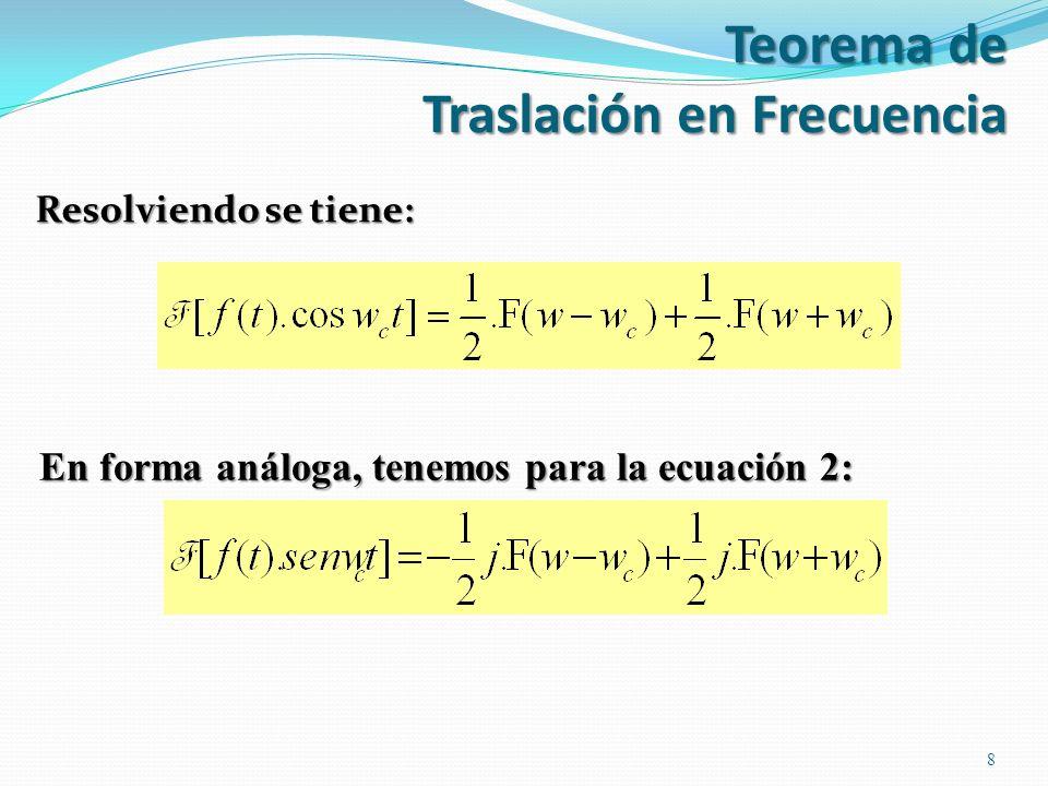 Gráficamente, se puede tener el análisis espectral: 9 w+w m -w m F(w) w +w c -w c |F(w)| Señal Modulante Señal Portadora +w c -w c w F(w) Señal Modulada w c +w m w c -w m F(w+w c )/2F(w-w c )/2 Teorema de Traslación en Frecuencia