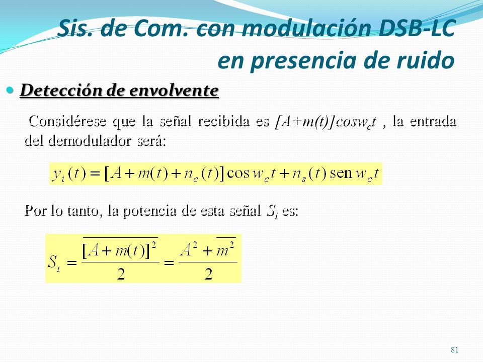 Detección de envolvente 81 Considérese que la señal recibida es [A+m(t)]cosw c t, la entrada del demodulador será: Por lo tanto, la potencia de esta s