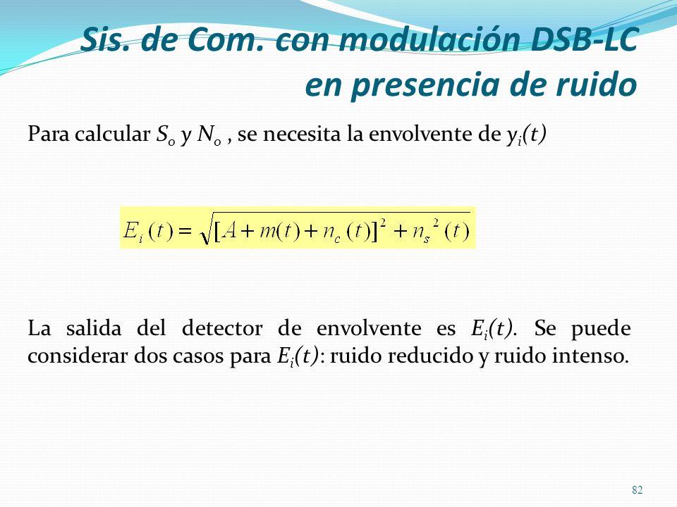 Para calcular S o y N o, se necesita la envolvente de y i (t) La salida del detector de envolvente es E i (t). Se puede considerar dos casos para E i