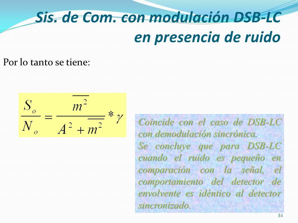 Por lo tanto se tiene: 84 Coincide con el caso de DSB-LC con demodulación sincrónica. Se concluye que para DSB-LC cuando el ruido es pequeño en compar