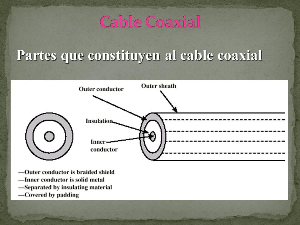 Partes que constituyen al cable coaxial