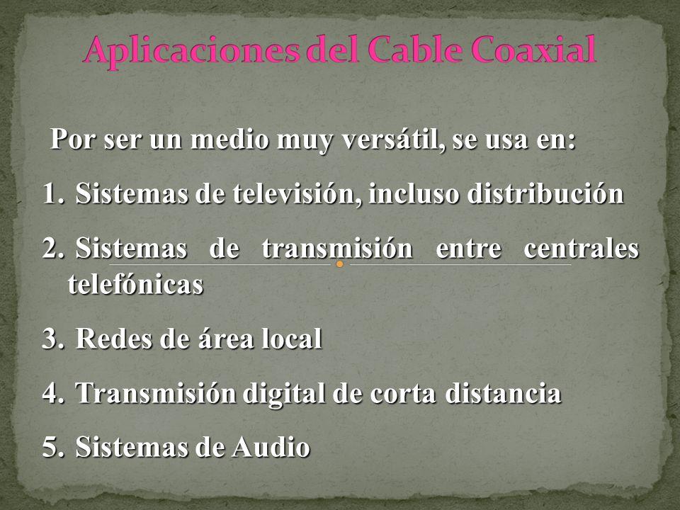 Por ser un medio muy versátil, se usa en: Por ser un medio muy versátil, se usa en: 1. Sistemas de televisión, incluso distribución 2. Sistemas de tra