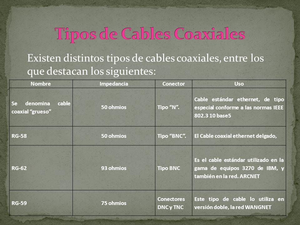 Existen distintos tipos de cables coaxiales, entre los que destacan los siguientes: NombreImpedanciaConectorUso Se denomina cable coaxial grueso 50 oh