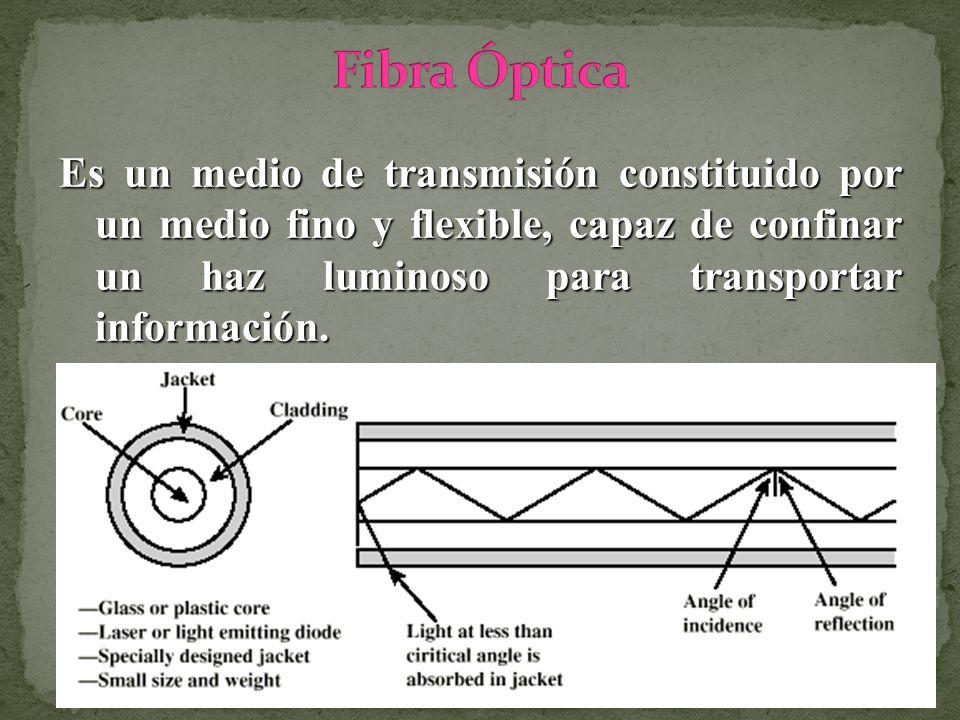Es un medio de transmisión constituido por un medio fino y flexible, capaz de confinar un haz luminoso para transportar información.