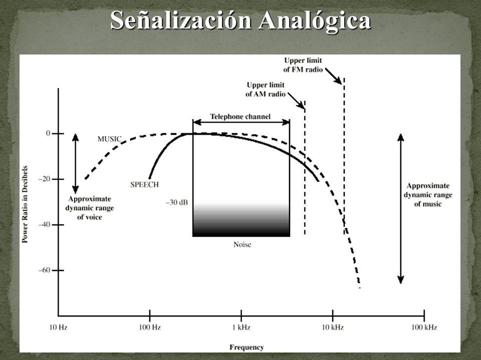 Señalización Analógica