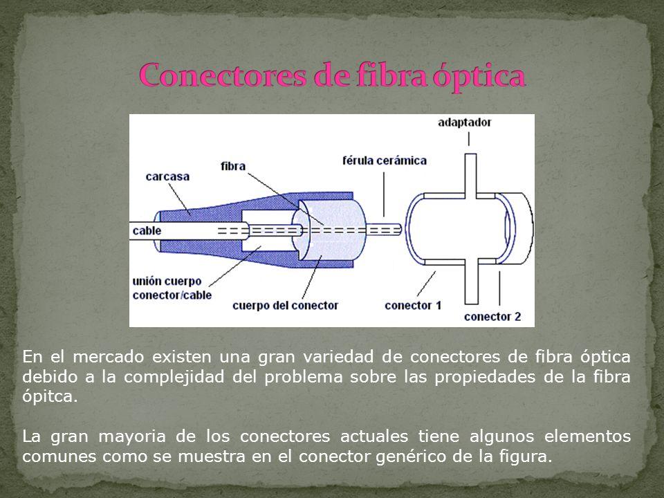 En el mercado existen una gran variedad de conectores de fibra óptica debido a la complejidad del problema sobre las propiedades de la fibra ópitca. L