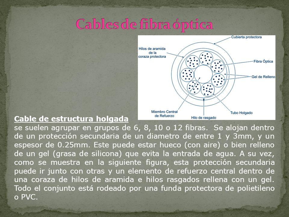 Cable de estructura holgada se suelen agrupar en grupos de 6, 8, 10 o 12 fibras. Se alojan dentro de un protección secundaria de un diametro de entre