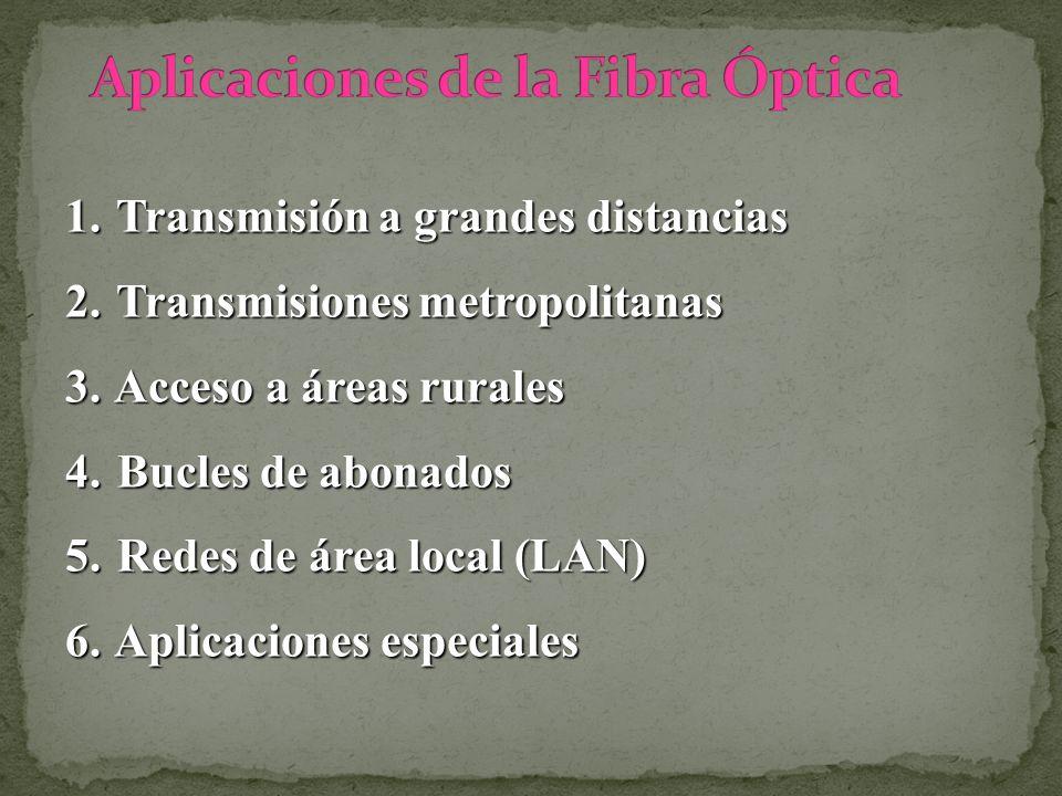 1. Transmisión a grandes distancias 2. Transmisiones metropolitanas 3. Acceso a áreas rurales 4. Bucles de abonados 5. Redes de área local (LAN) 6. Ap