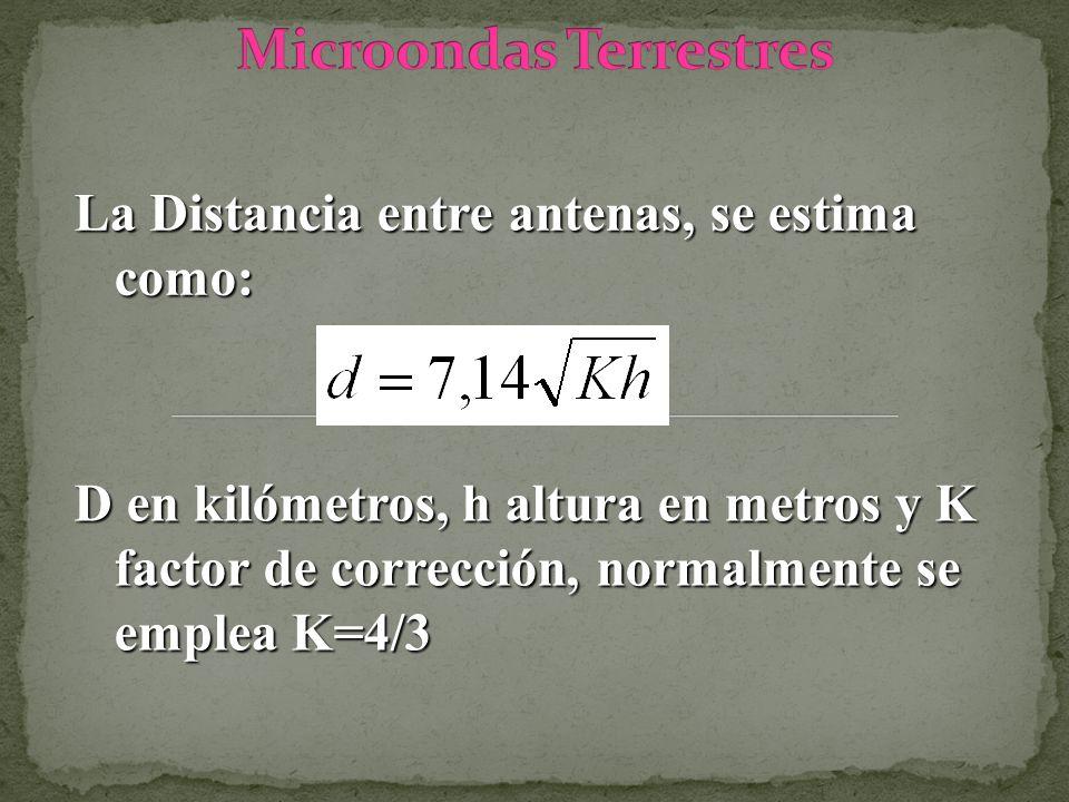 La Distancia entre antenas, se estima como: D en kilómetros, h altura en metros y K factor de corrección, normalmente se emplea K=4/3