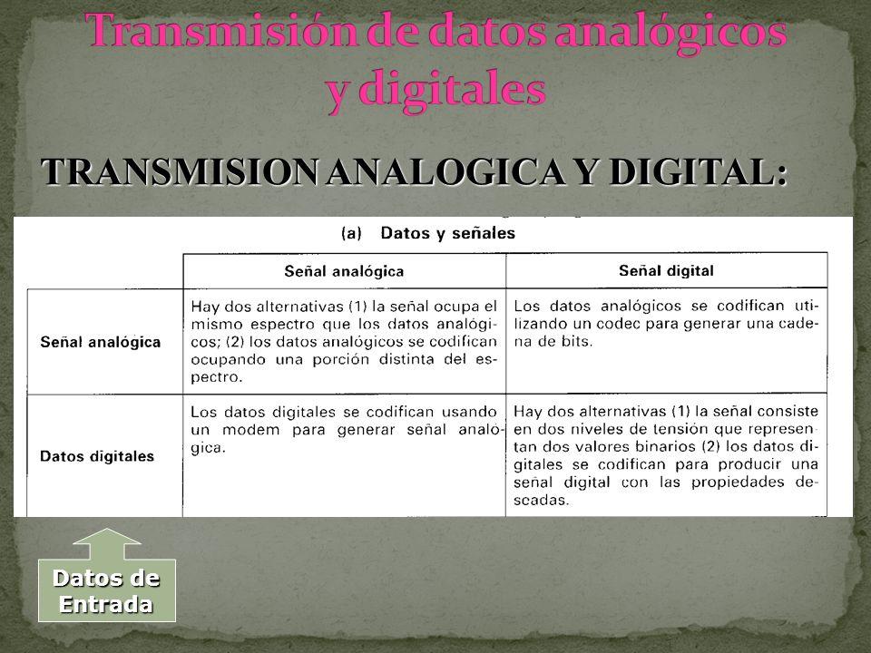 TRANSMISION ANALOGICA Y DIGITAL: Datos de Entrada