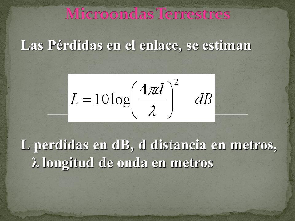 Las Pérdidas en el enlace, se estiman L perdidas en dB, d distancia en metros, λ longitud de onda en metros