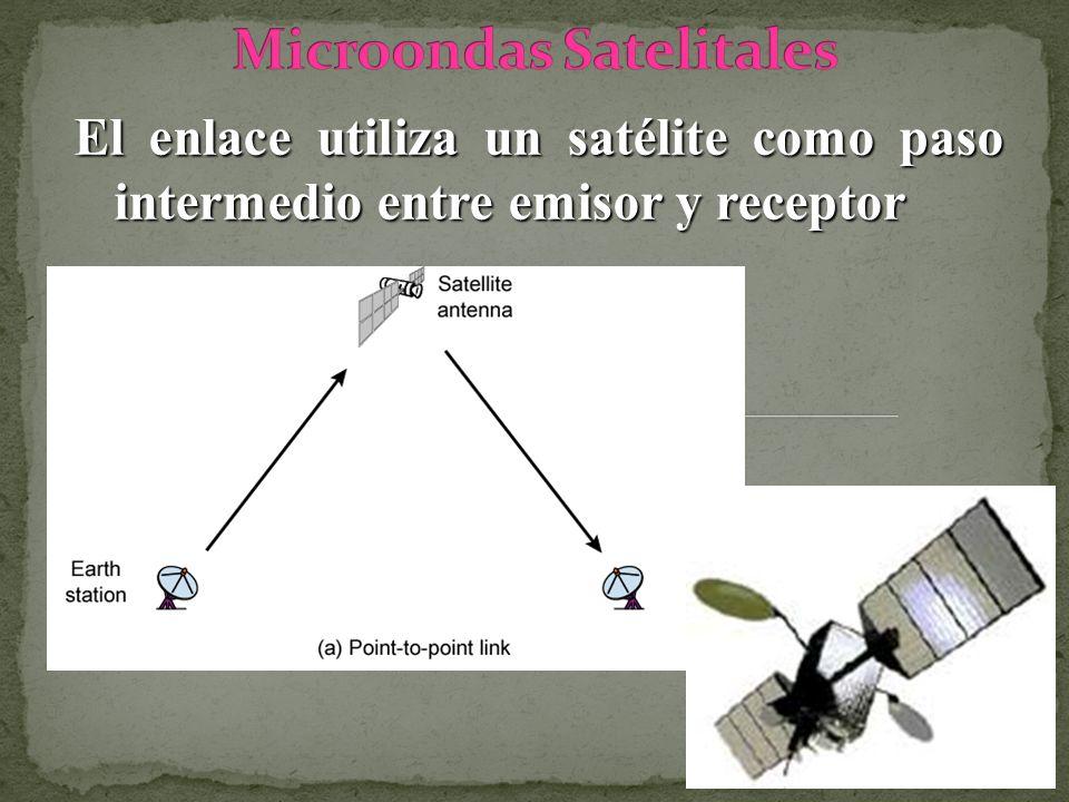 El enlace utiliza un satélite como paso intermedio entre emisor y receptor