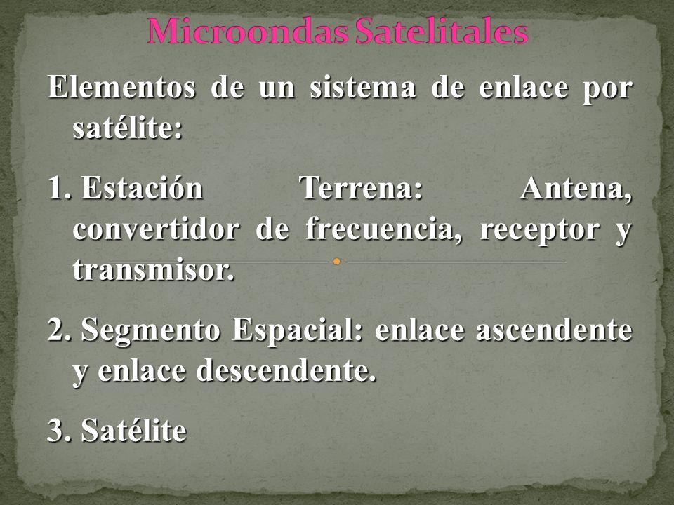 Elementos de un sistema de enlace por satélite: 1. Estación Terrena: Antena, convertidor de frecuencia, receptor y transmisor. 2. Segmento Espacial: e