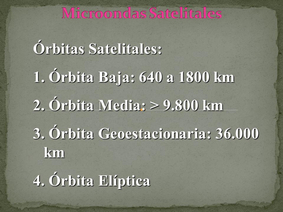 Órbitas Satelitales: 1. Órbita Baja: 640 a 1800 km 2. Órbita Media: > 9.800 km 3. Órbita Geoestacionaria: 36.000 km 4. Órbita Elíptica