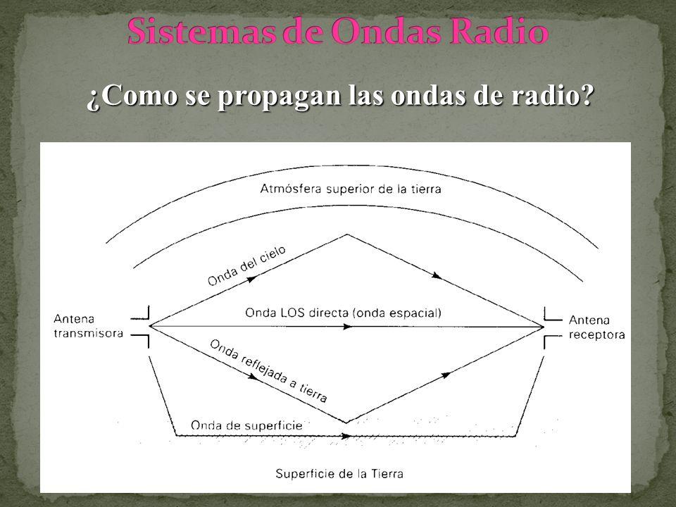 ¿Como se propagan las ondas de radio?