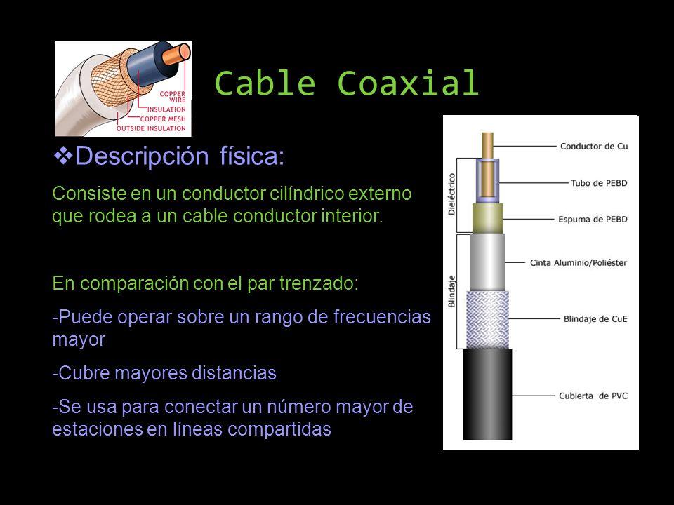 Cable Coaxial Descripción física: Consiste en un conductor cilíndrico externo que rodea a un cable conductor interior. En comparación con el par trenz