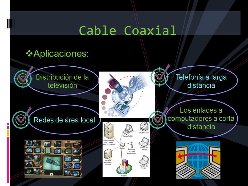 Cable Coaxial Aplicaciones: Distribución de la televisión Telefonía a larga distancia Los enlaces a computadores a corta distancia Redes de área local