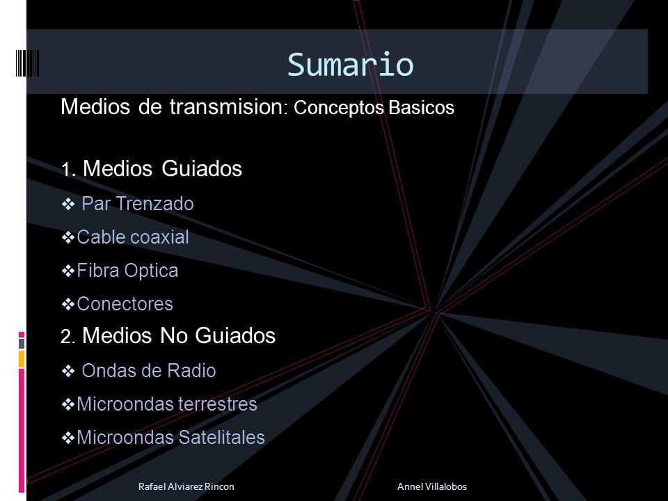 Medios de transmision : Conceptos Basicos 1. Medios Guiados Par Trenzado Cable coaxial Fibra Optica Conectores 2. Medios No Guiados Ondas de Radio Mic