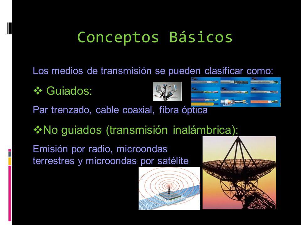 Conceptos Básicos Los medios de transmisión se pueden clasificar como: Guiados: Par trenzado, cable coaxial, fibra óptica No guiados (transmisión inal