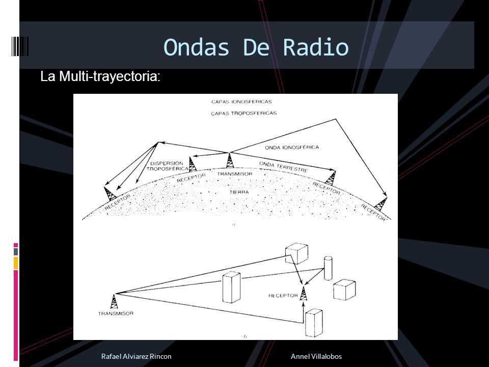 La Multi-trayectoria: Ondas De Radio Rafael Alviarez Rincon Annel Villalobos