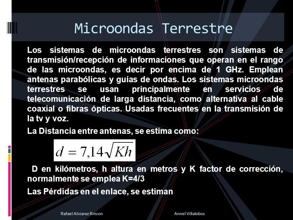 Los sistemas de microondas terrestres son sistemas de transmisión/recepción de informaciones que operan en el rango de las microondas, es decir por en