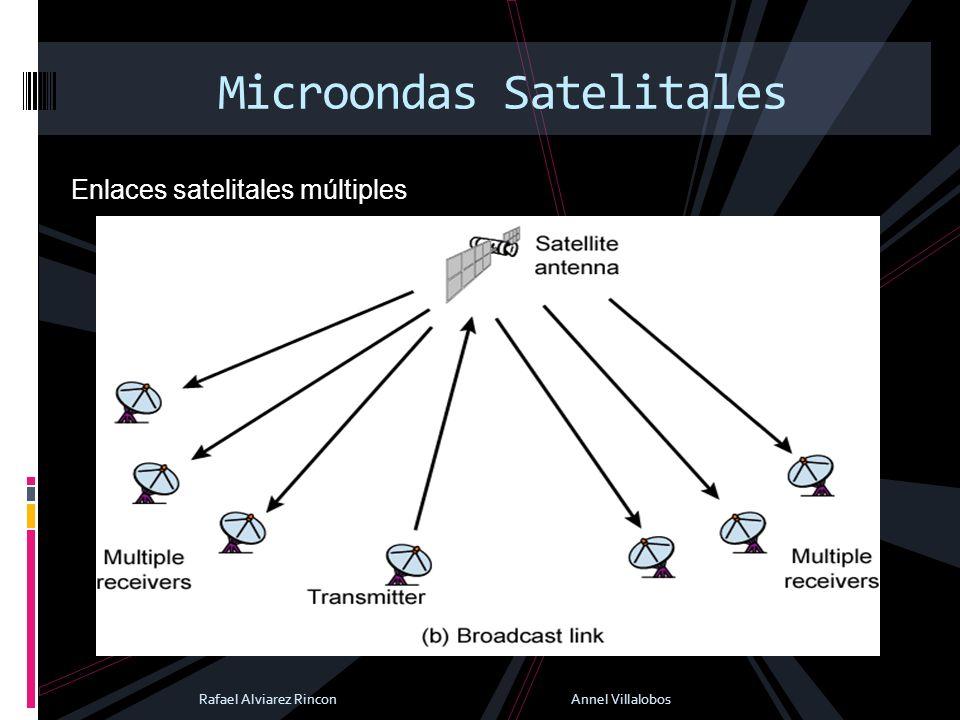 Enlaces satelitales múltiples Microondas Satelitales Rafael Alviarez Rincon Annel Villalobos