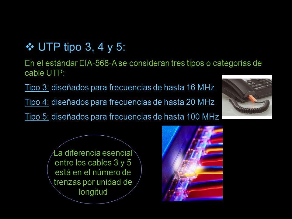 UTP tipo 3, 4 y 5: En el estándar EIA-568-A se consideran tres tipos o categorias de cable UTP: Tipo 3: diseñados para frecuencias de hasta 16 MHz Tip
