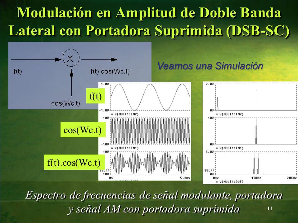 Espectro de frecuencias de señal modulante, portadora y señal AM con portadora suprimida Espectro de frecuencias de señal modulante, portadora y señal