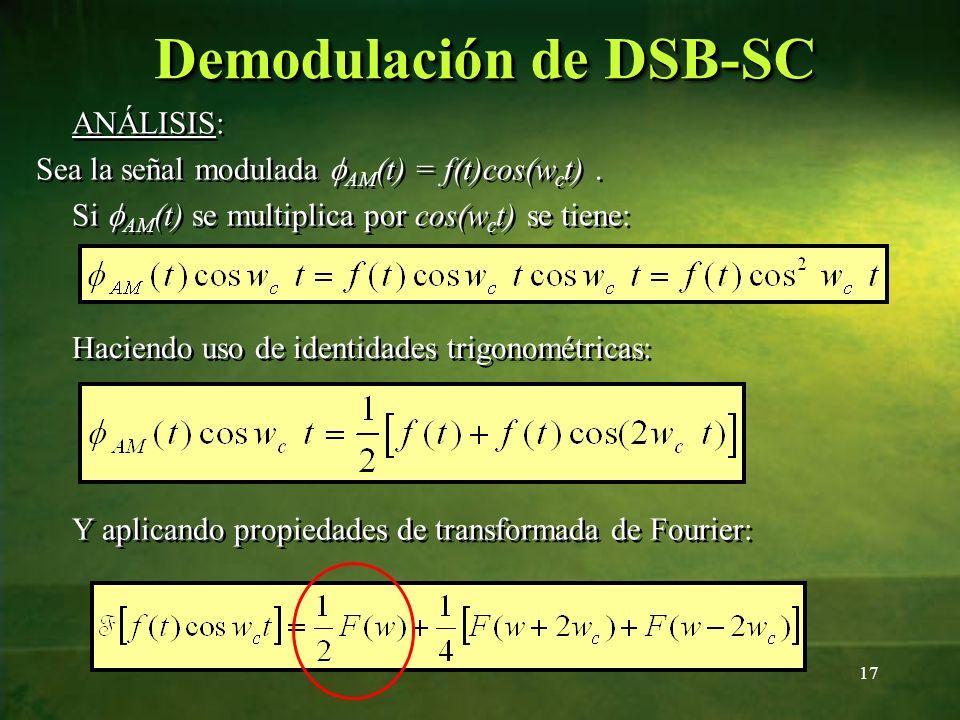 ANÁLISIS: Sea la señal modulada AM (t) = f(t)cos(w c t). Si AM (t) se multiplica por cos(w c t) se tiene: ANÁLISIS: Sea la señal modulada AM (t) = f(t