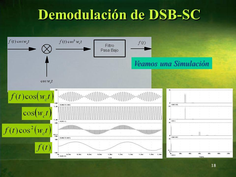18 Veamos una Simulación Demodulación de DSB-SC