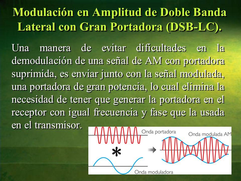Una manera de evitar dificultades en la demodulación de una señal de AM con portadora suprimida, es enviar junto con la señal modulada, una portadora