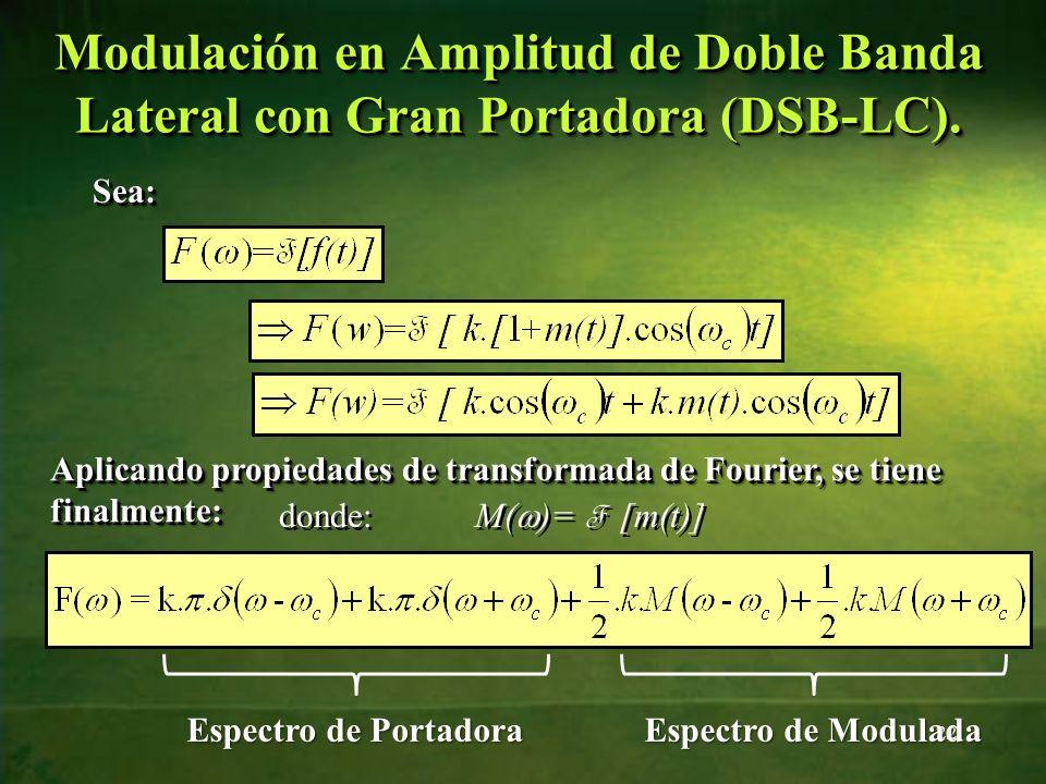 Sea:Sea: 22 Aplicando propiedades de transformada de Fourier, se tiene finalmente: donde: M( )= F [m(t)] Espectro de Portadora Espectro de Modulada Mo