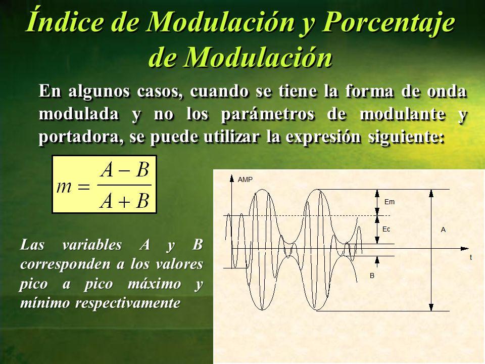 En algunos casos, cuando se tiene la forma de onda modulada y no los parámetros de modulante y portadora, se puede utilizar la expresión siguiente: 26